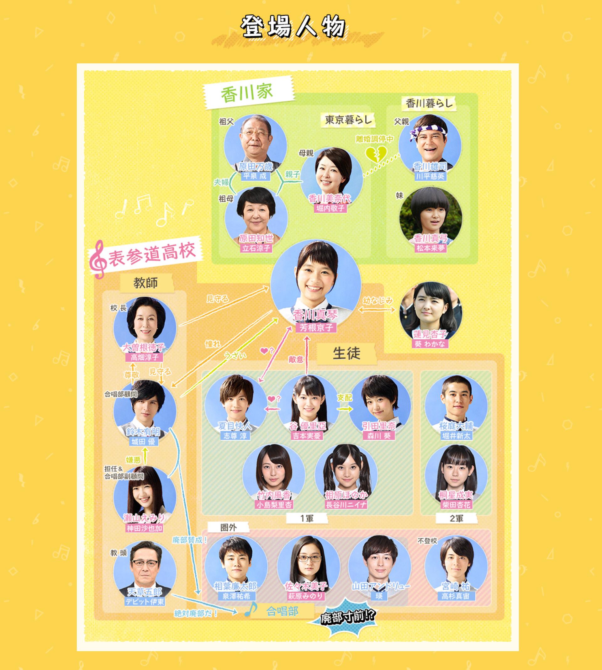 表参道高校合唱部!の画像 p1_40